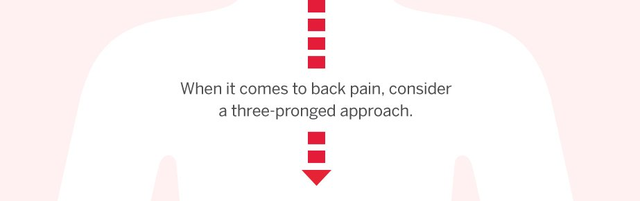 Back pain text and infographic